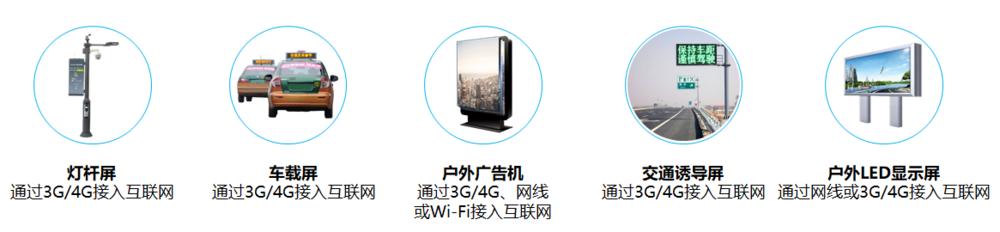 遠程控制LED顯示屏.png